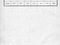 Spisak_kola_JZ_1955-44