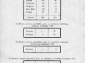 Spisak_kola_JZ_1955-48