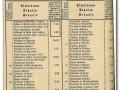 Red vožnje 1882