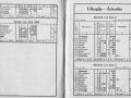 Red_voznje_1953-112