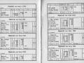 Red_voznje_1953-23