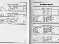 Red_voznje_1953-70