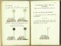 Signalni_pravilnik_1918-20