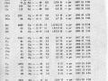 Spisak_kola_JZ_1955-16