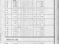 Spisak_kola_JZ_1955-55